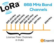 LoRa Frequency Band