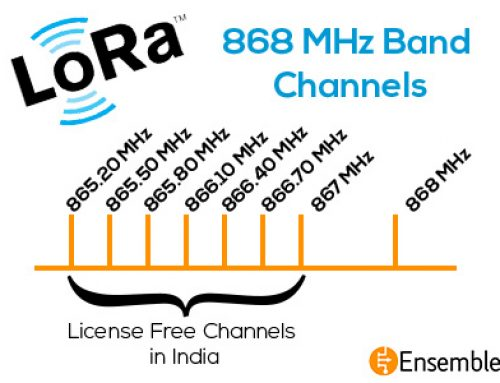 LoRa Frequency Bands in India