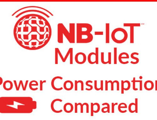 NB-IoT Modules Power Consumption Comparison